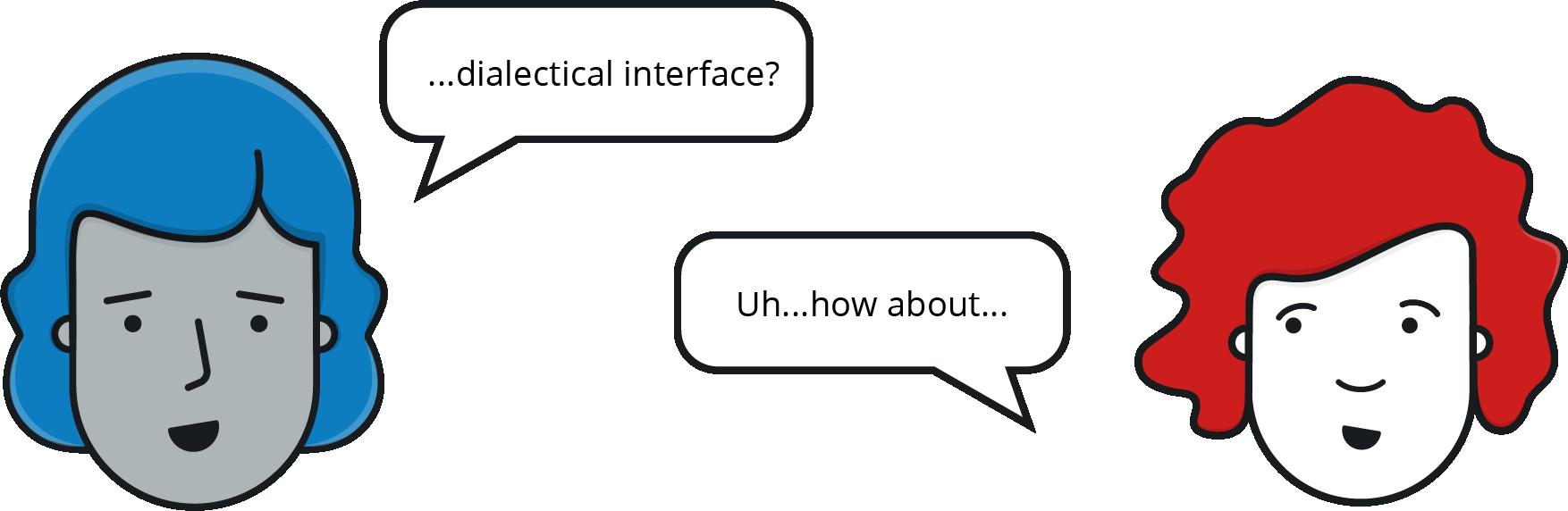 understanding definitions